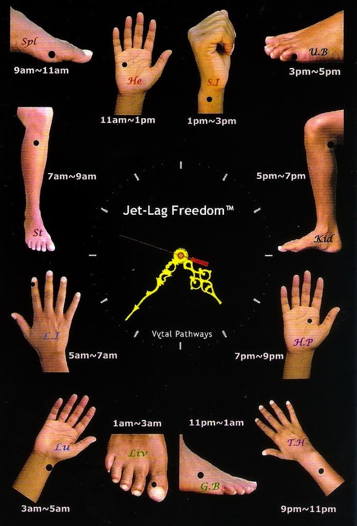 jet-lag-chart